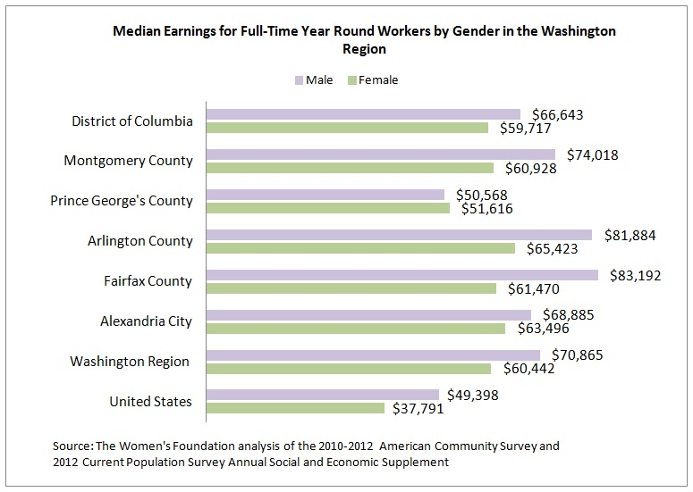 Equal-Pay-Chart-TEST2